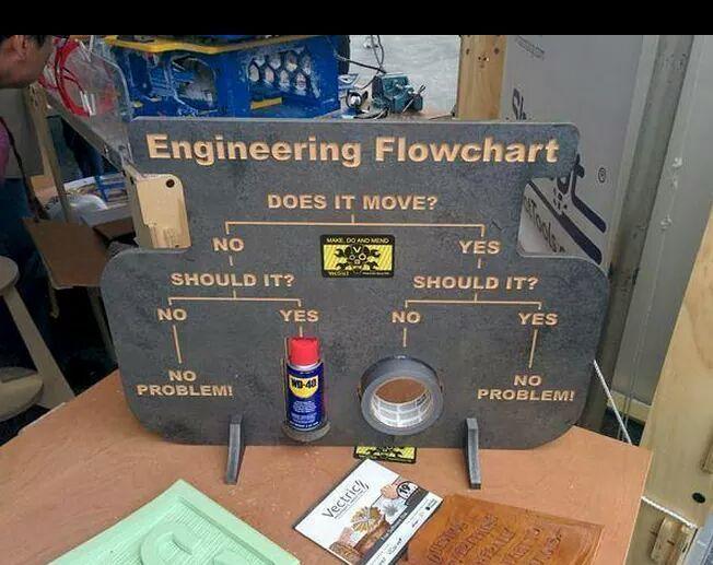 Engineering flowchart.jpg