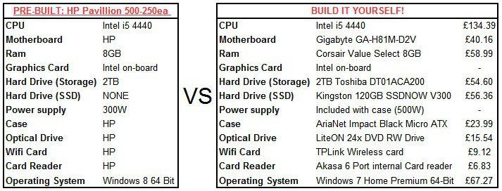 General use PC.jpg
