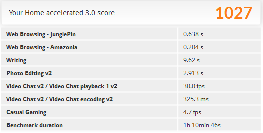 Stream 7 Benchmark.png