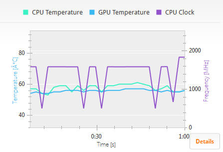 Stream 7 CPU Speed.png