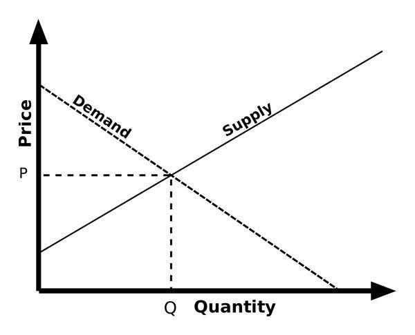supply demand.jpg